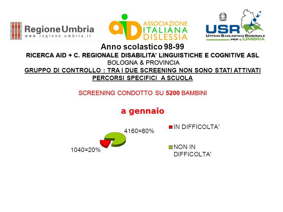 La scuola per tutti in Umbria DISTRETTI SCOLASTICI COINVOLTI CITTA DI CASTELLO FOLIGNO SPOLETO NORCIA TERNI NARNI-AMELIA