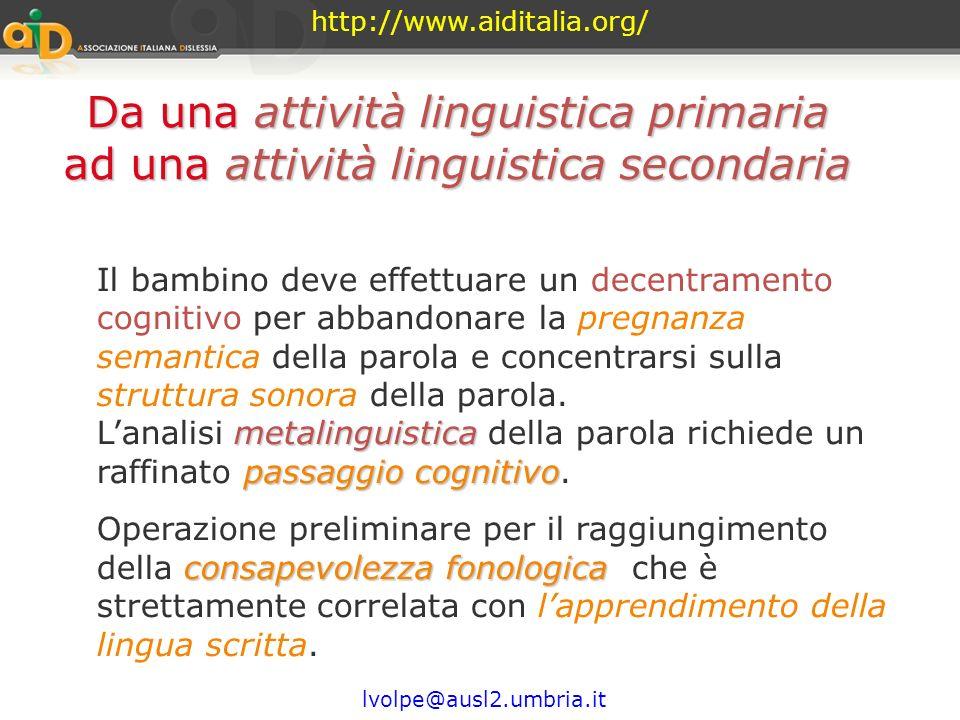 http://www.aiditalia.org/ lvolpe@ausl2.umbria.it La scoperta della fonologia del linguaggio Il linguaggio è composto da: le parole segmenti provvisti