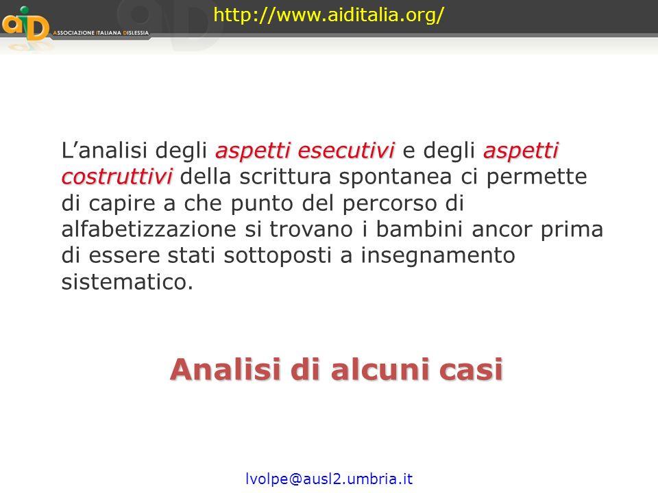 http://www.aiditalia.org/ lvolpe@ausl2.umbria.it Aspetti costruttivi Informano sul livello di concettualizzazione della lingua scritta Livello preconv