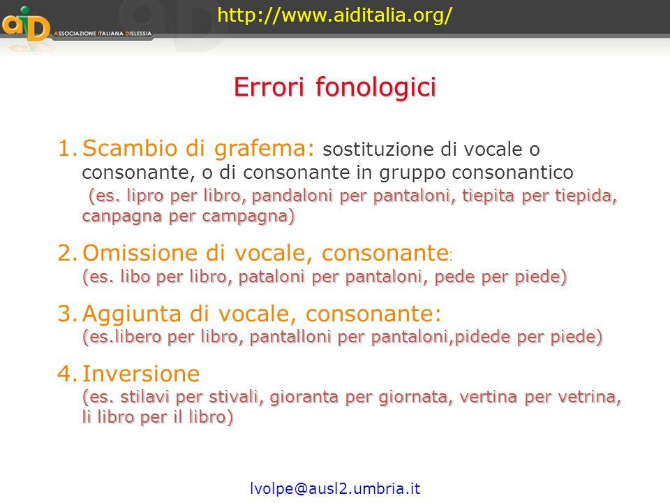http://www.aiditalia.org/ lvolpe@ausl2.umbria.it Classificazione degli errori 1.Errori fonologici 1.Errori fonologici Errori in cui non è rispettato i