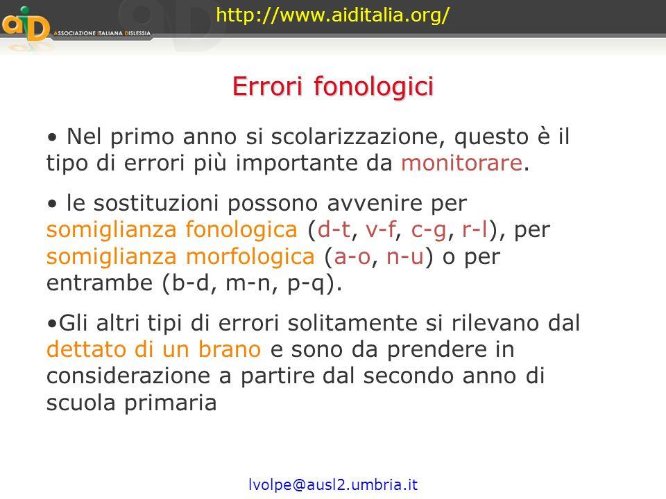 http://www.aiditalia.org/ lvolpe@ausl2.umbria.it Errori fonologici (es. lipro per libro, pandaloni per pantaloni, tiepita per tiepida, canpagna per ca