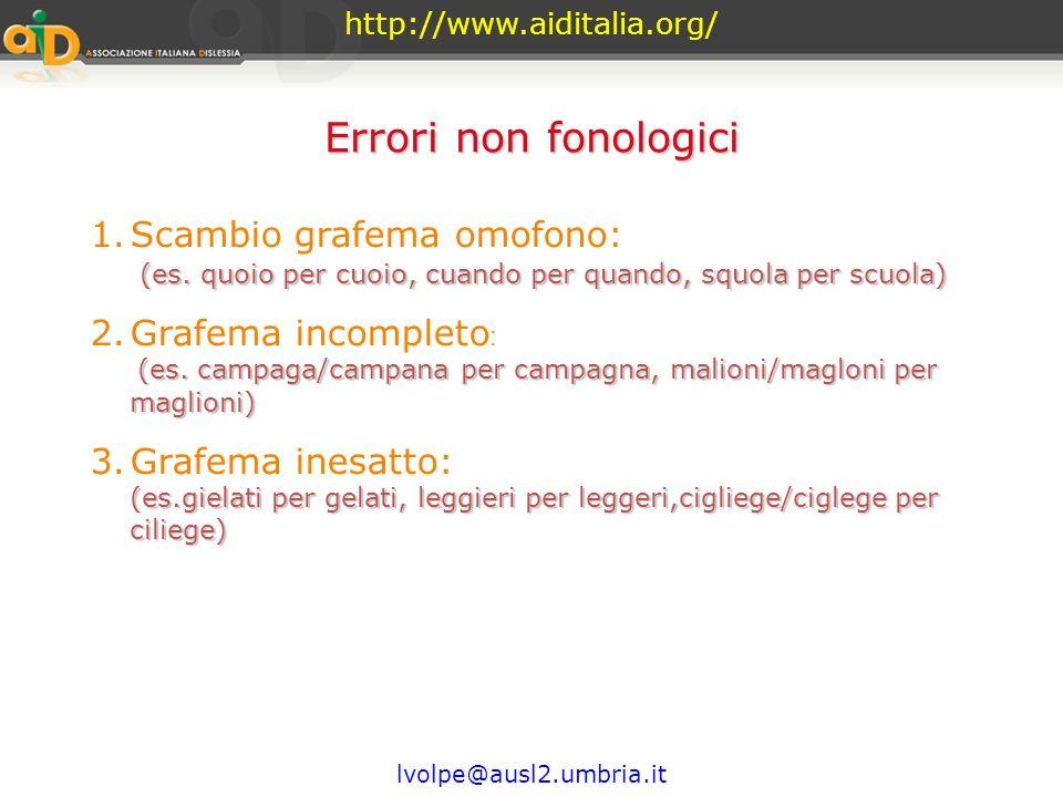 http://www.aiditalia.org/ lvolpe@ausl2.umbria.it Errori fonologici Nel primo anno si scolarizzazione, questo è il tipo di errori più importante da mon