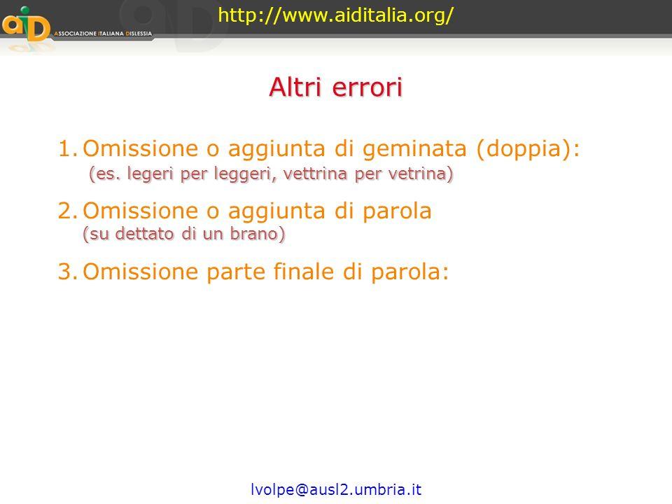 http://www.aiditalia.org/ lvolpe@ausl2.umbria.it Errori non fonologici di origine semantico lessicale (es. laria per laria, dellanno per dellanno, piu