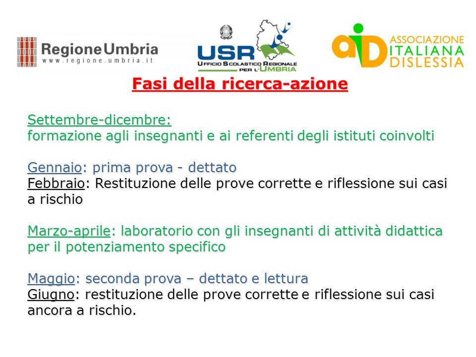 Lindicazione che ricavo è: chiarire a che livello del percorso di apprendimento della letto scrittura si colloca il bambino Esempio: http://www.aiditalia.org/