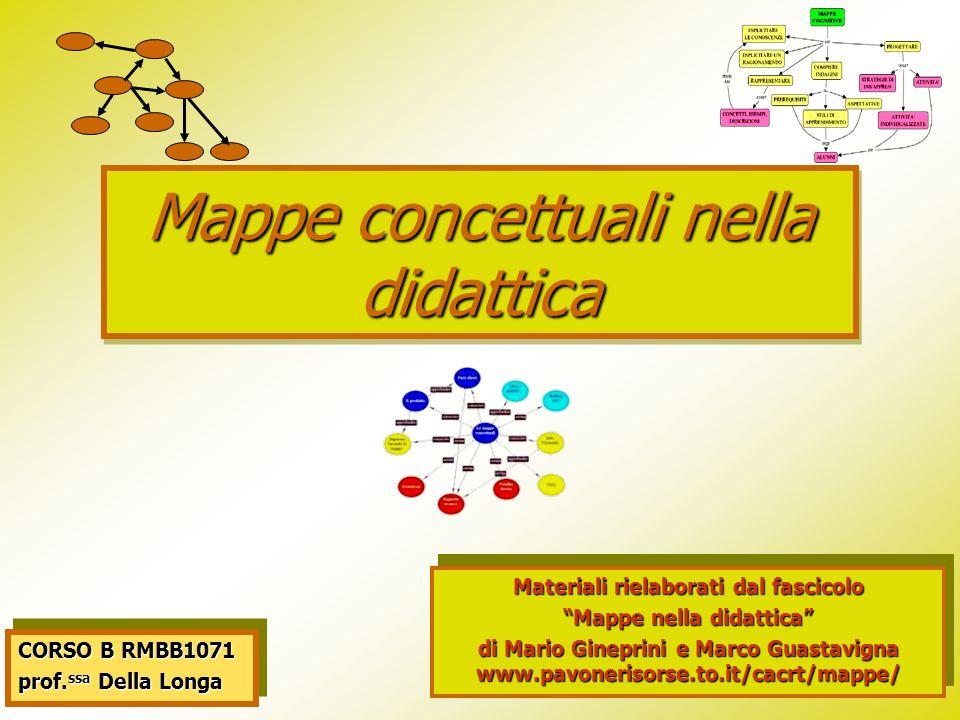Mappe concettuali nella didattica Materiali rielaborati dal fascicolo Mappe nella didattica di Mario Gineprini e Marco Guastavigna www.pavonerisorse.t
