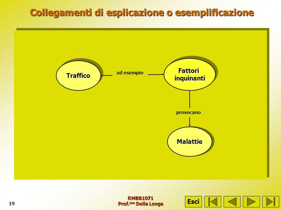 RMBB1071 Prof. ssa Della Longa19 Collegamenti di esplicazione o esemplificazione Collegamenti di esplicazione o esemplificazione EsciTrafficoTraffico