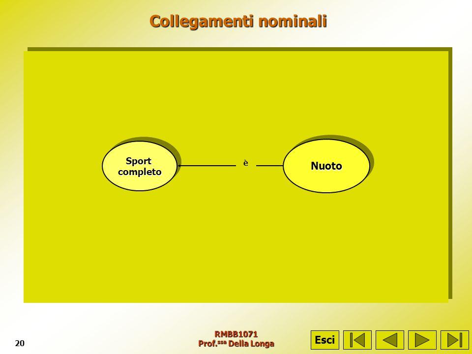 RMBB1071 Prof. ssa Della Longa20 Collegamenti nominali Collegamenti nominali EsciSportcompletoSportcompleto è NuotoNuoto