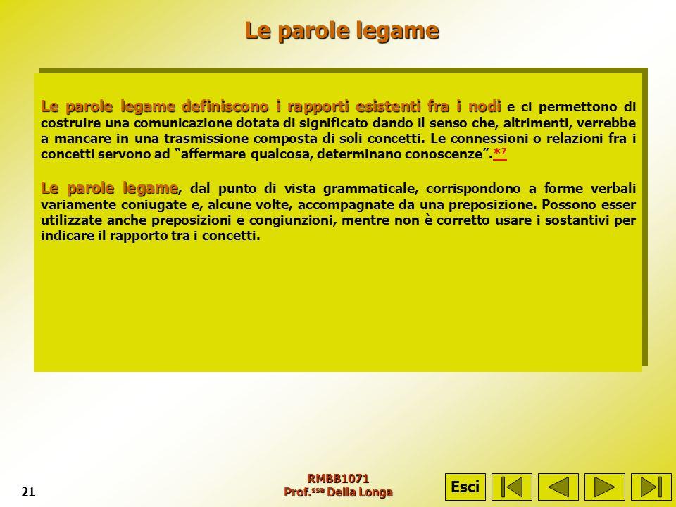 RMBB1071 Prof. ssa Della Longa21 Le parole legame Le parole legame Le parole legamedefiniscono i rapporti esistenti fra i nodi Le parole legame defini