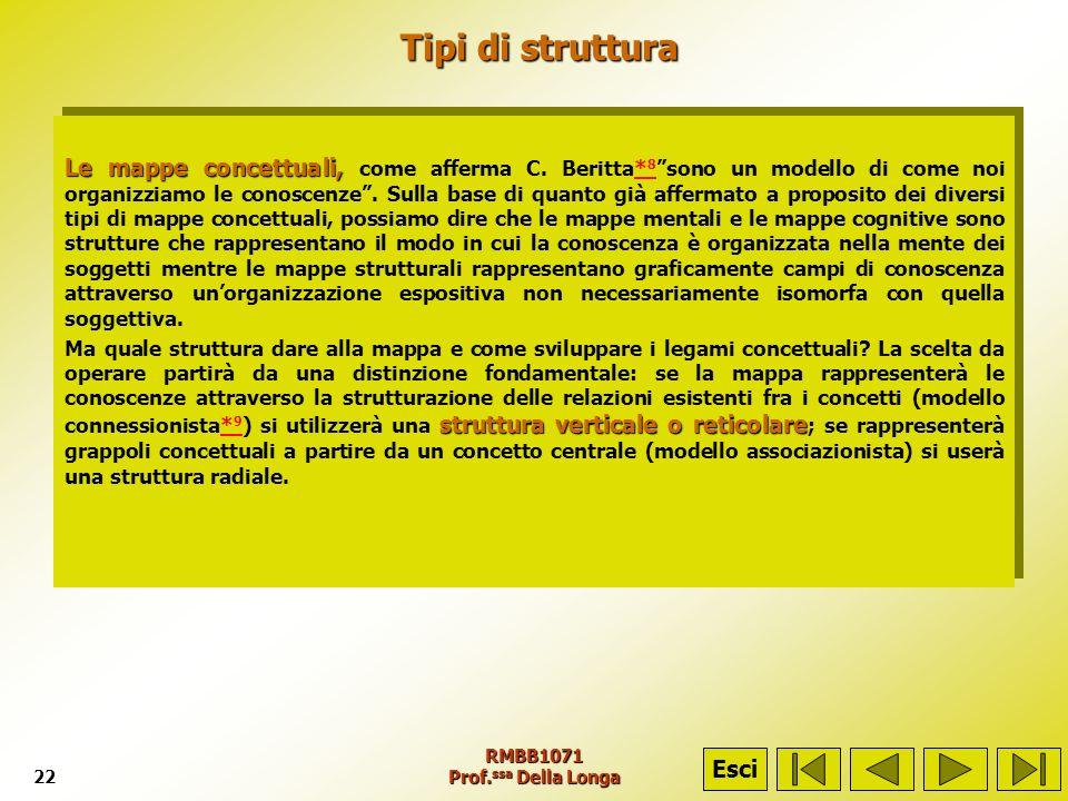 RMBB1071 Prof. ssa Della Longa22 Tipi di struttura Tipi di struttura Le mappe concettuali, Le mappe concettuali, come afferma C. Beritta* 8 sono un mo