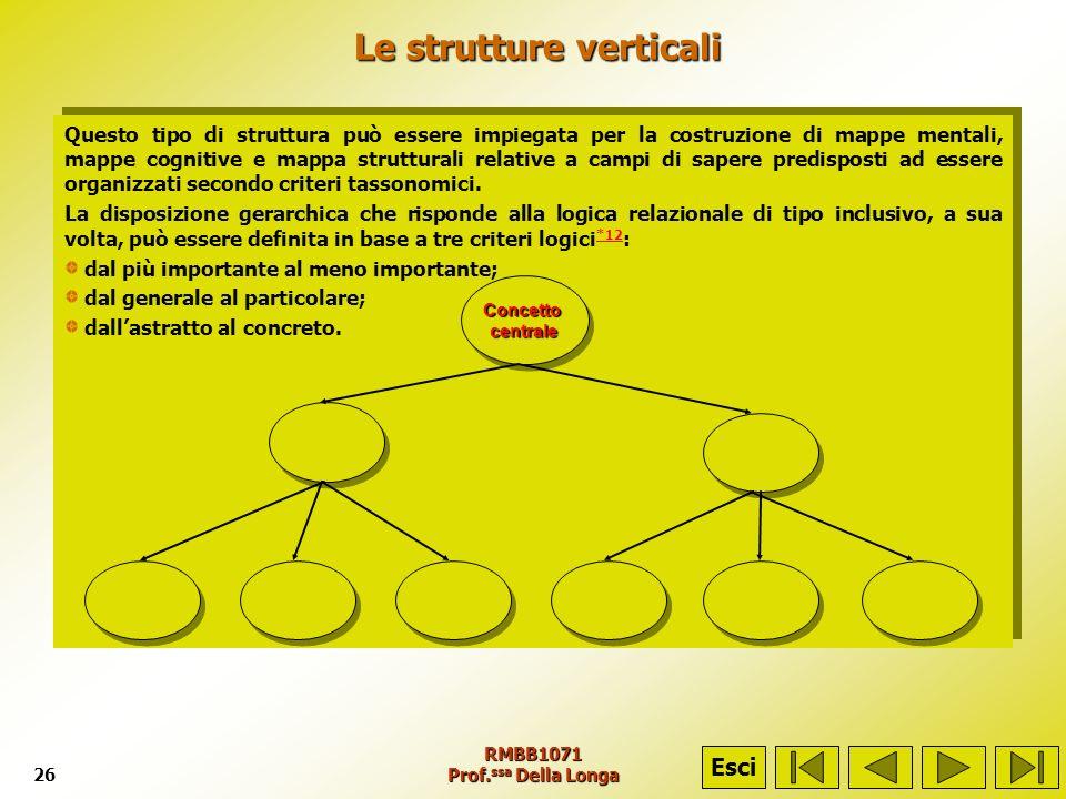 RMBB1071 Prof. ssa Della Longa26 Le strutture verticali Le strutture verticali Questo tipo di struttura può essere impiegata per la costruzione di map