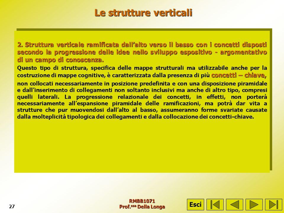 RMBB1071 Prof. ssa Della Longa27 Le strutture verticali Le strutture verticali 2. Struttura verticale ramificata dallalto verso il basso con i concett
