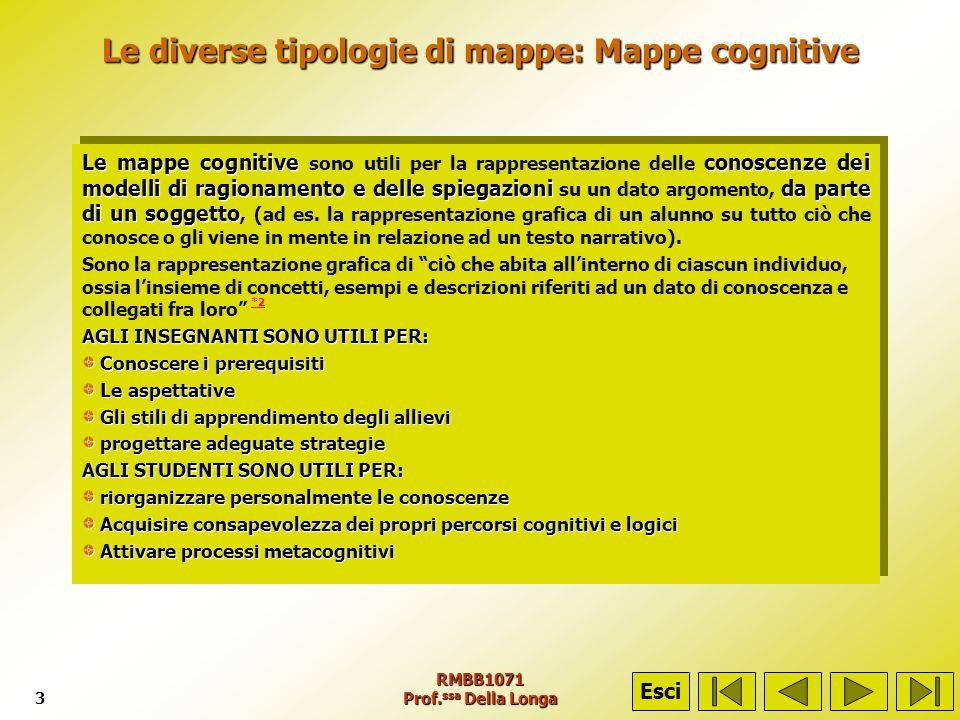 RMBB1071 Prof. ssa Della Longa3 Le diverse tipologie di mappe: Mappe cognitive Le mappe cognitiveconoscenze dei modelli di ragionamento e delle spiega