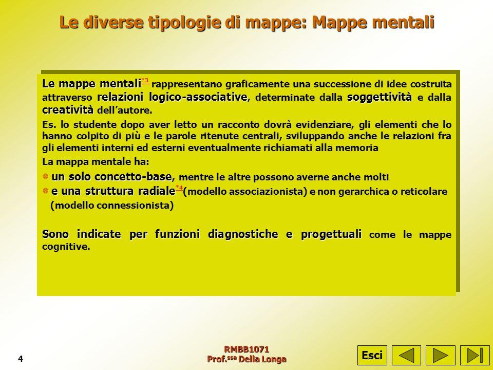 RMBB1071 Prof. ssa Della Longa4 Le diverse tipologie di mappe: Mappe mentali Le mappe mentali relazioni logico-associativesoggettività creatività Le m