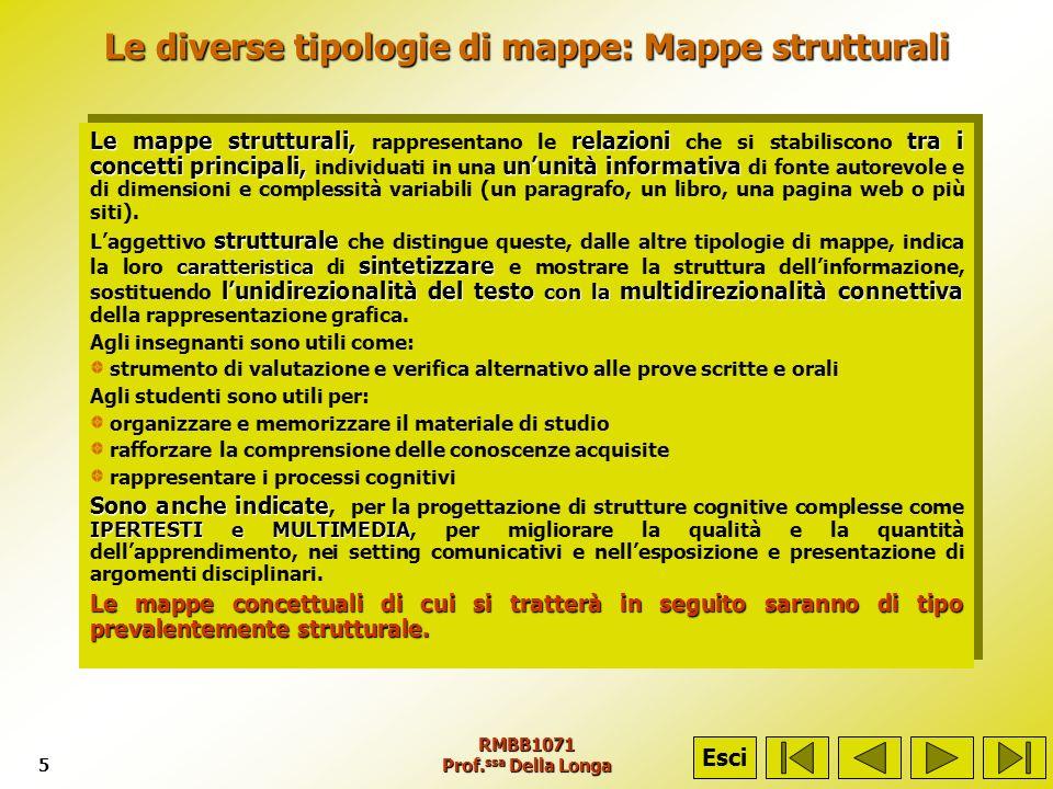 RMBB1071 Prof. ssa Della Longa5 Le diverse tipologie di mappe: Mappe strutturali Le mappe strutturali,relazionitra i concettiprincipali, ununità infor
