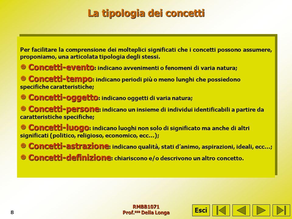 RMBB1071 Prof. ssa Della Longa8 La tipologia dei concetti Per facilitare la comprensione dei molteplici significati che i concetti possono assumere, p