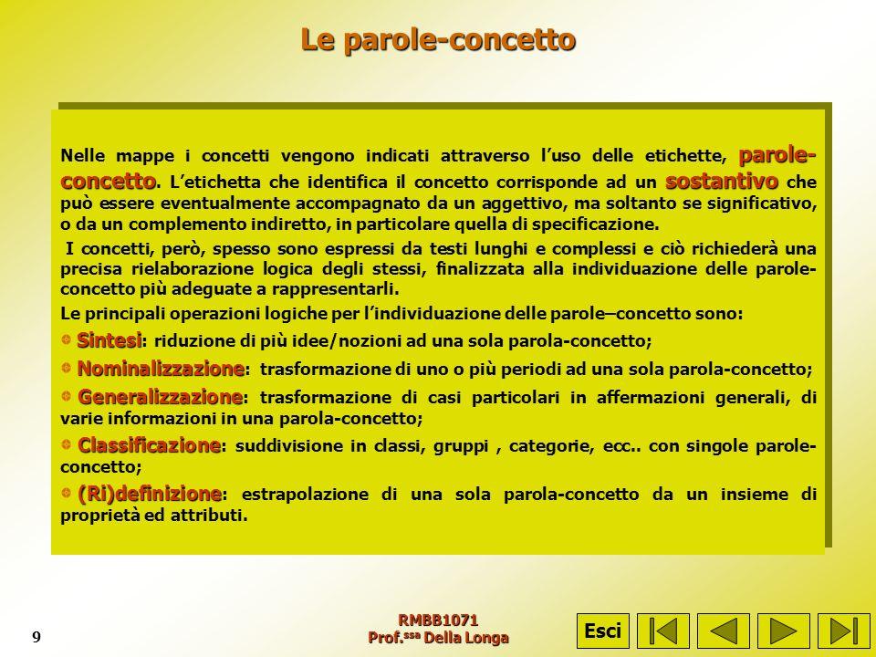 RMBB1071 Prof. ssa Della Longa9 Le parole-concetto parole- concettosostantivo Nelle mappe i concetti vengono indicati attraverso luso delle etichette,