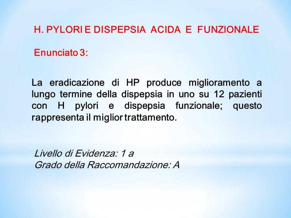 H pylori può incrementare o ridurre la secrezione acida a seconda della distribuzione nello stomaco del processo infiammatorio.