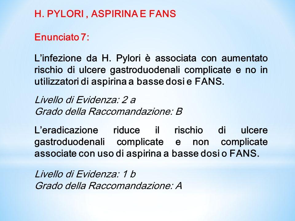 Leradicazione di H.Pylori è di beneficio prima dellinizio di trattamento con FANS.