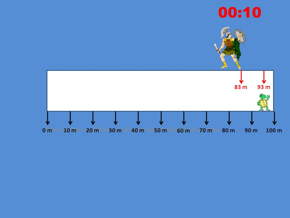 Fare clic per modificare lo stile del sottotitolo dello schema 10 m20 m30 m40 m50 m 60 m 70 m80 m90 m100 m0 m 84,7 m74,7 m 00:09