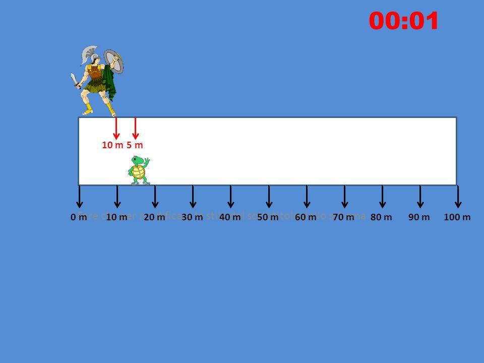 Fare clic per modificare lo stile del sottotitolo dello schema 10 m20 m30 m40 m50 m60 m70 m80 m90 m100 m0 m 00:00