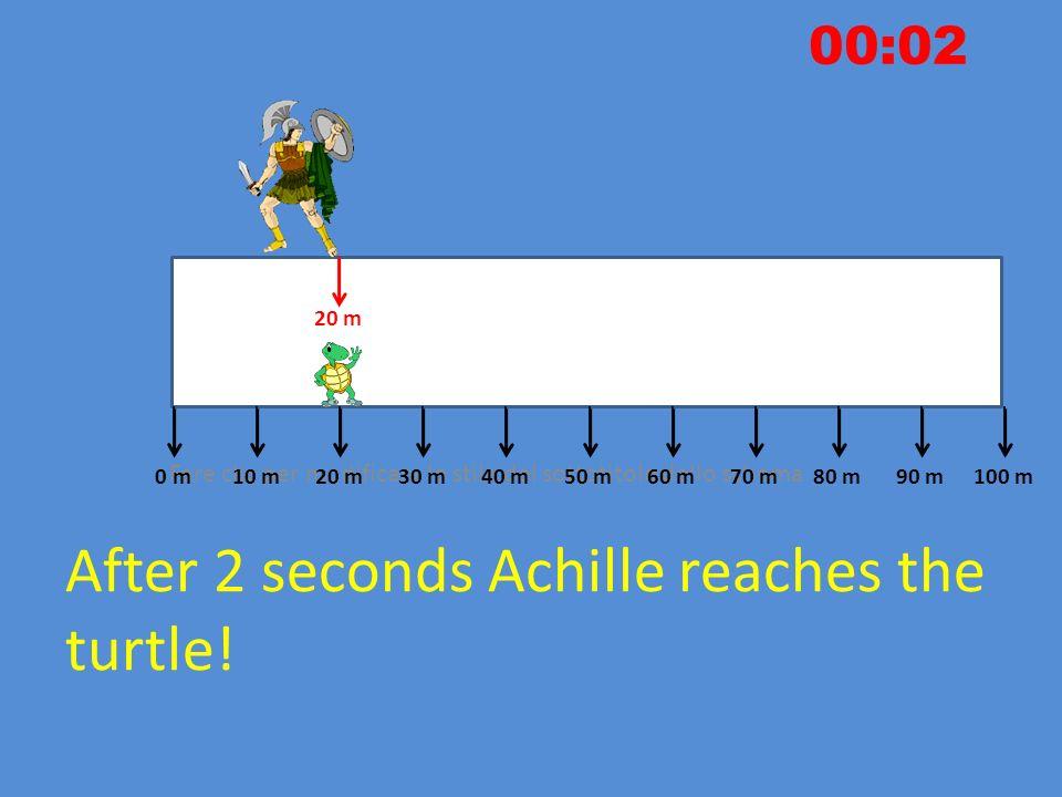 Fare clic per modificare lo stile del sottotitolo dello schema 10 m20 m30 m40 m50 m60 m70 m80 m90 m100 m0 m 00:01 10 m5 m