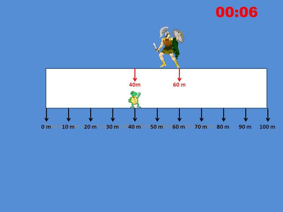 Fare clic per modificare lo stile del sottotitolo dello schema 10 m20 m30 m40 m50 m60 m70 m80 m90 m100 m0 m 00:05 35 m50 m