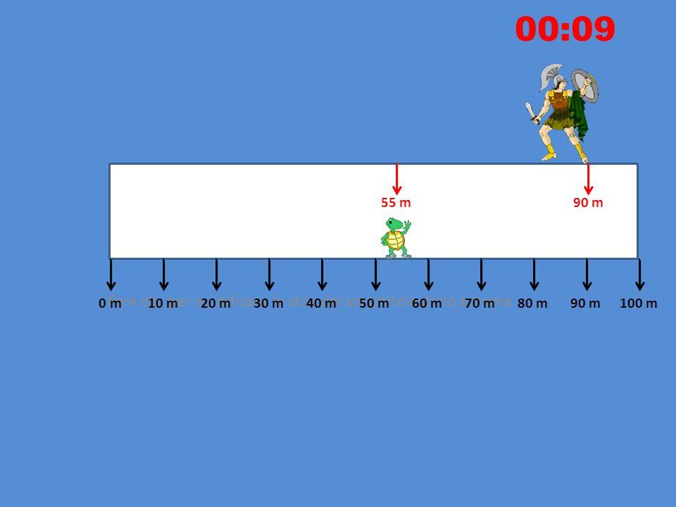 Fare clic per modificare lo stile del sottotitolo dello schema 10 m20 m30 m40 m50 m60 m70 m80 m90 m100 m0 m 00:08 50 m80 m