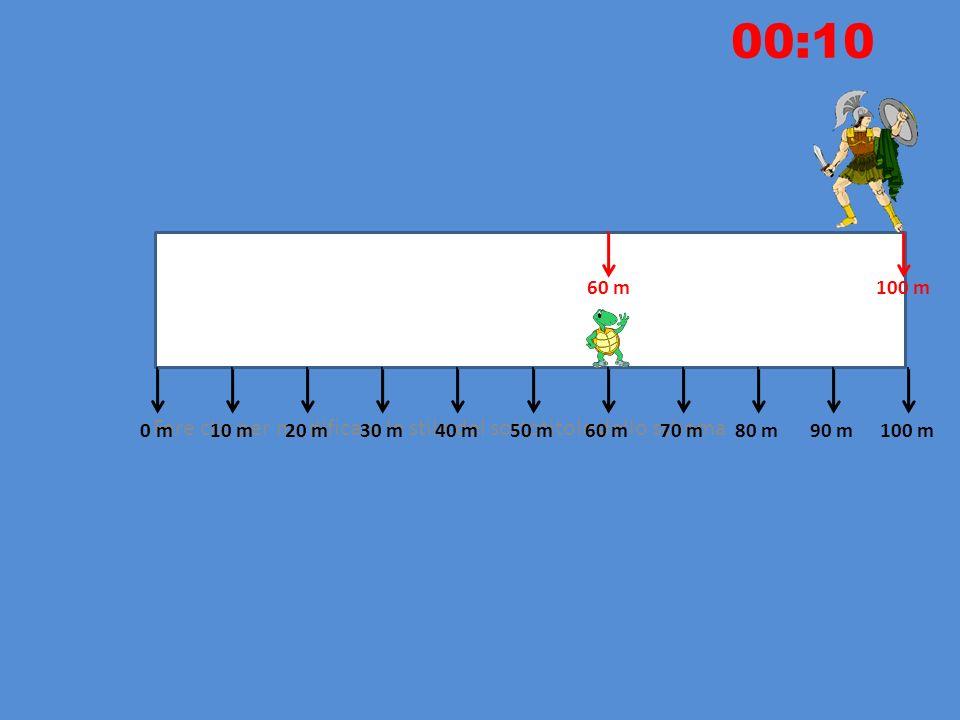 Fare clic per modificare lo stile del sottotitolo dello schema 10 m20 m30 m40 m50 m60 m70 m80 m90 m100 m0 m 00:09 90 m55 m