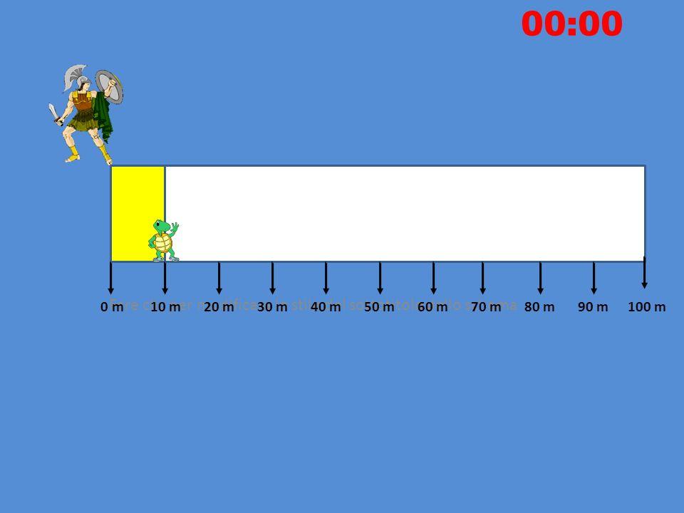 Fare clic per modificare lo stile del sottotitolo dello schema 10 m20 m30 m40 m50 m 60 m 70 m80 m90 m100 m0 m 83 m93 m 00:10