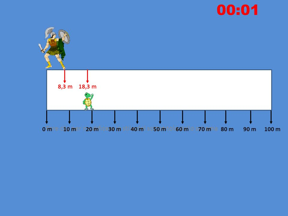 Fare clic per modificare lo stile del sottotitolo dello schema 10 m20 m30 m40 m50 m60 m70 m80 m90 m100 m0 m 00:07 45 m70 m