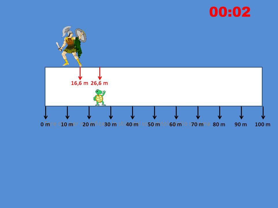 Fare clic per modificare lo stile del sottotitolo dello schema 10 m20 m30 m40 m50 m60 m70 m80 m90 m100 m0 m 8,3 m18,3 m 00:01