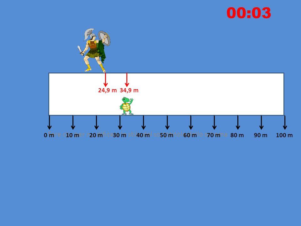 Fare clic per modificare lo stile del sottotitolo dello schema 10 m20 m30 m40 m50 m60 m70 m80 m90 m100 m0 m 24,9 m34,9 m 00:03