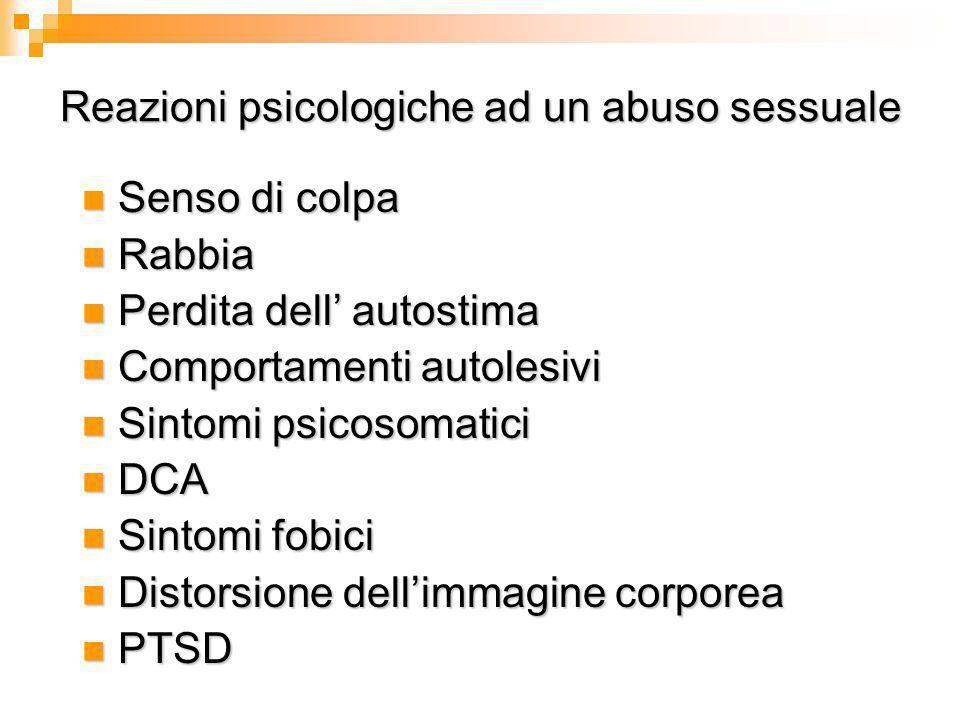 Relazione tra vulvodinia e eventi traumatici Dicembre 2000-maggio 2002 Dicembre 2000-maggio 2002 11% esperienze traumatiche Abuso sessuale (Medicina P