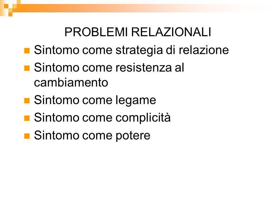 PROBLEMI RELAZIONALI Sintomo come strategia di relazione Sintomo come resistenza al cambiamento Sintomo come legame Sintomo come complicità Sintomo come potere