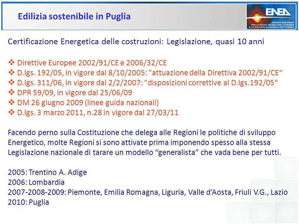Certificazione Energetica delle costruzioni: Legislazione, quasi 10 anni Direttive Europee 2002/91/CE e 2006/32/CE D.lgs. 192/05, in vigore dal 8/10/2