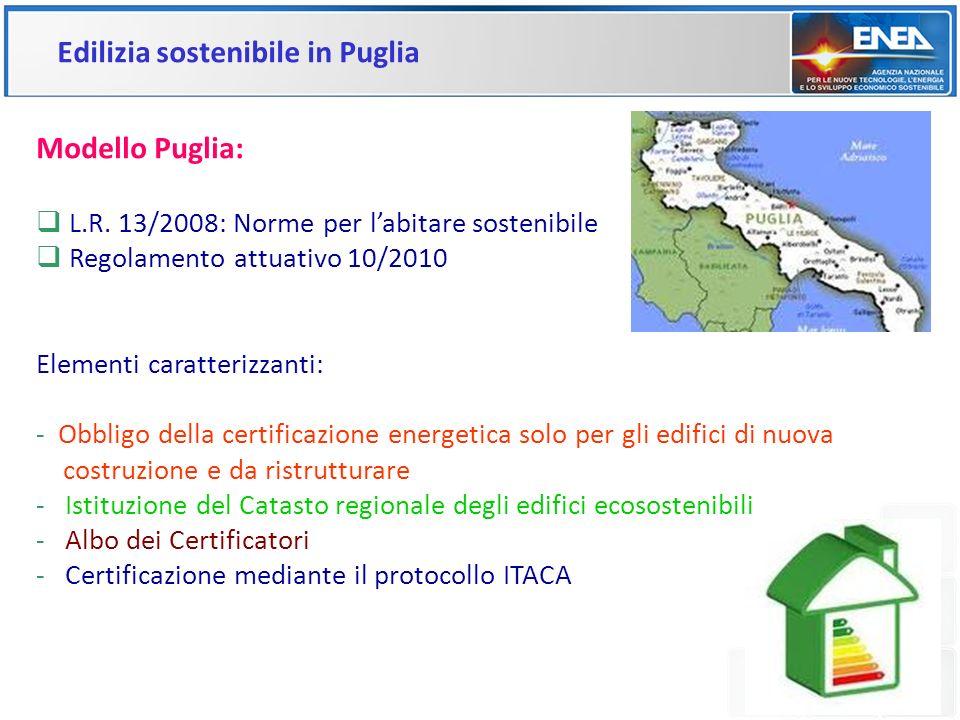 Modello Puglia: L.R. 13/2008: Norme per labitare sostenibile Regolamento attuativo 10/2010 Elementi caratterizzanti: - Obbligo della certificazione en