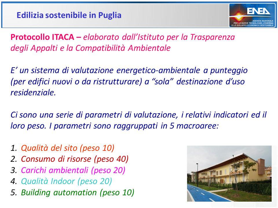 Protocollo ITACA – elaborato dallIstituto per la Trasparenza degli Appalti e la Compatibilità Ambientale E un sistema di valutazione energetico-ambien