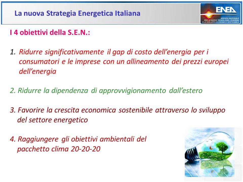 I 4 obiettivi della S.E.N.: 1.Ridurre significativamente il gap di costo dellenergia per i consumatori e le imprese con un allineamento dei prezzi eur