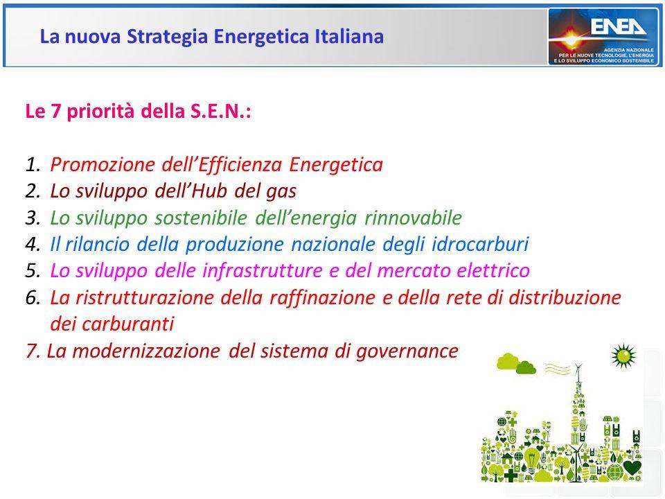 Le 7 priorità della S.E.N.: 1.Promozione dellEfficienza Energetica 2.Lo sviluppo dellHub del gas 3.Lo sviluppo sostenibile dellenergia rinnovabile 4.I