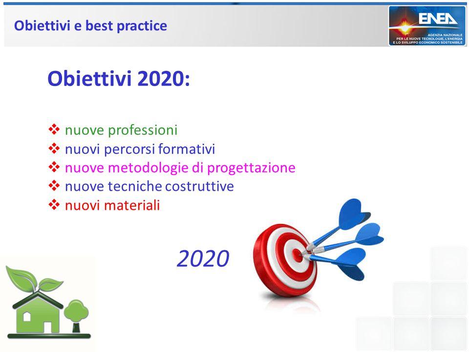 Obiettivi e best practice 2020 Obiettivi 2020: nuove professioni nuovi percorsi formativi nuove metodologie di progettazione nuove tecniche costruttiv