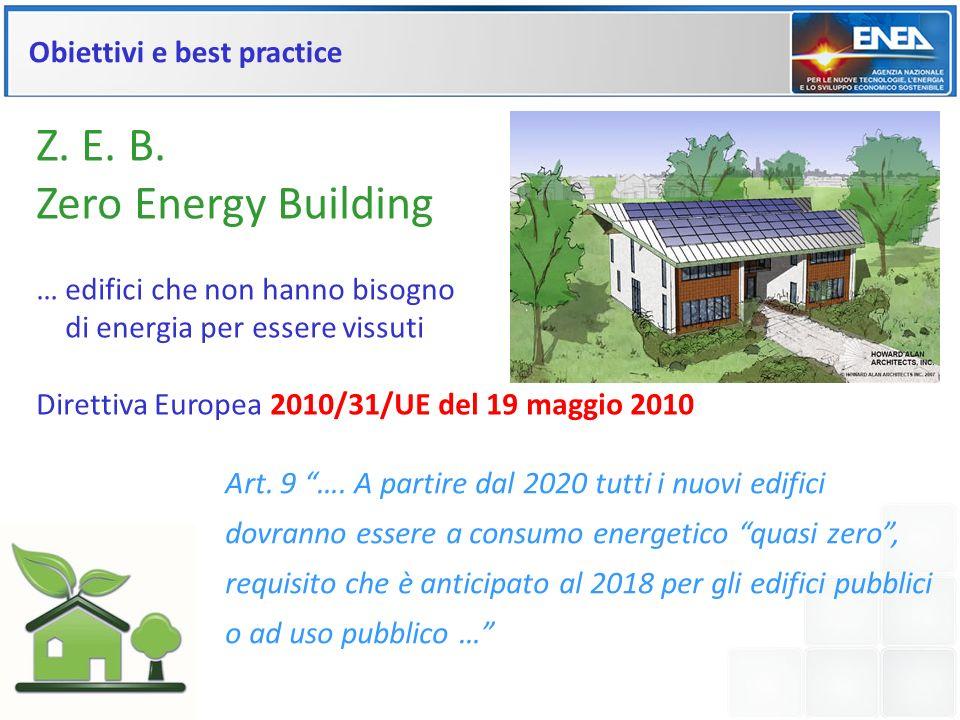 Obiettivi e best practice Z. E. B. Zero Energy Building … edifici che non hanno bisogno di energia per essere vissuti Direttiva Europea 2010/31/UE del