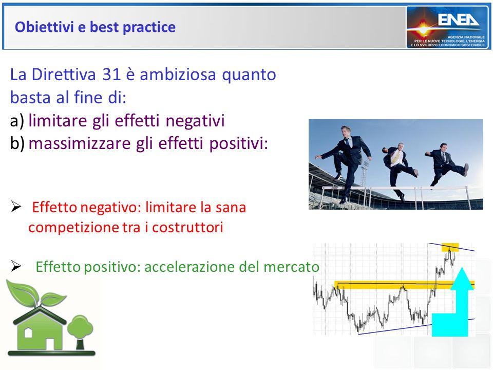 Obiettivi e best practice La Direttiva 31 è ambiziosa quanto basta al fine di: a)limitare gli effetti negativi b)massimizzare gli effetti positivi: Ef