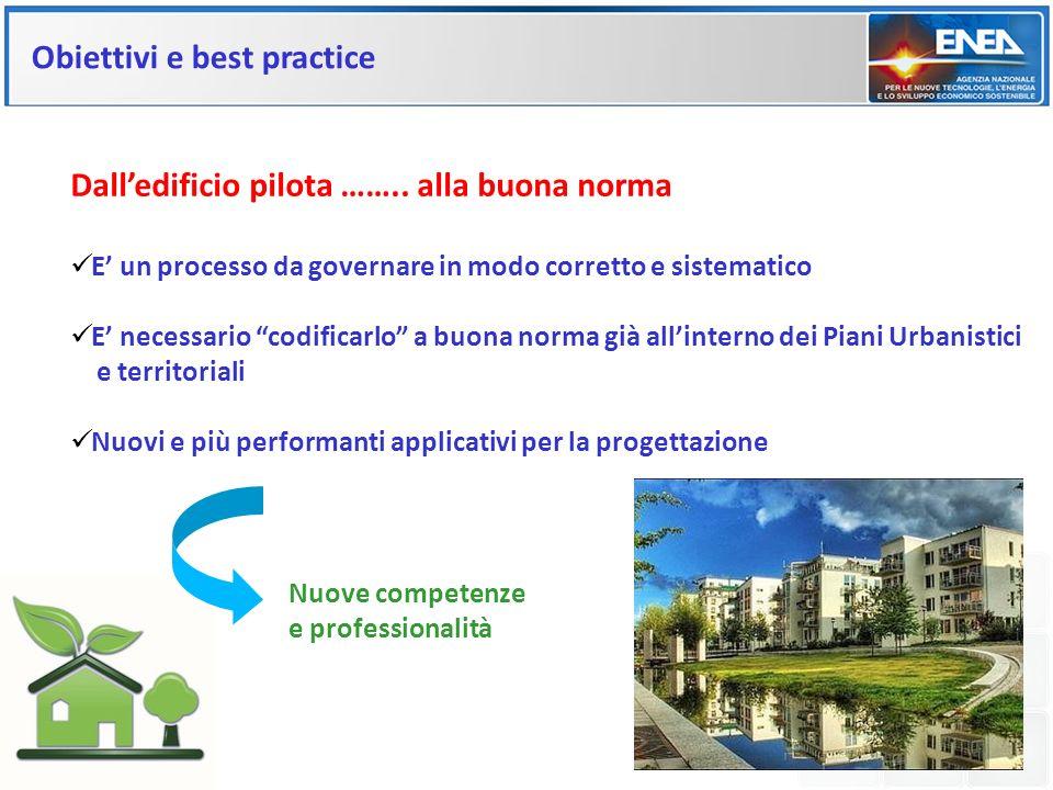 Obiettivi e best practice Dalledificio pilota …….. alla buona norma E un processo da governare in modo corretto e sistematico E necessario codificarlo