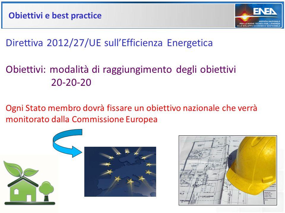 Direttiva 2012/27/UE sullEfficienza Energetica Obiettivi: modalità di raggiungimento degli obiettivi 20-20-20 Ogni Stato membro dovrà fissare un obiet