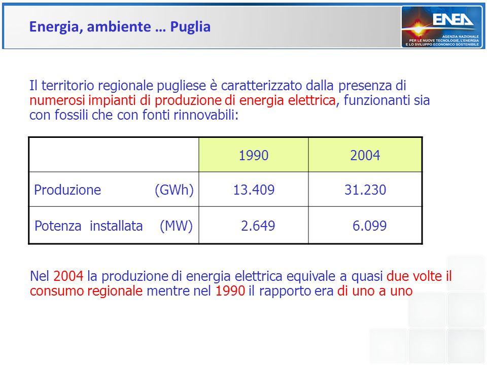 Energia, ambiente … Puglia Il territorio regionale pugliese è caratterizzato dalla presenza di numerosi impianti di produzione di energia elettrica, f