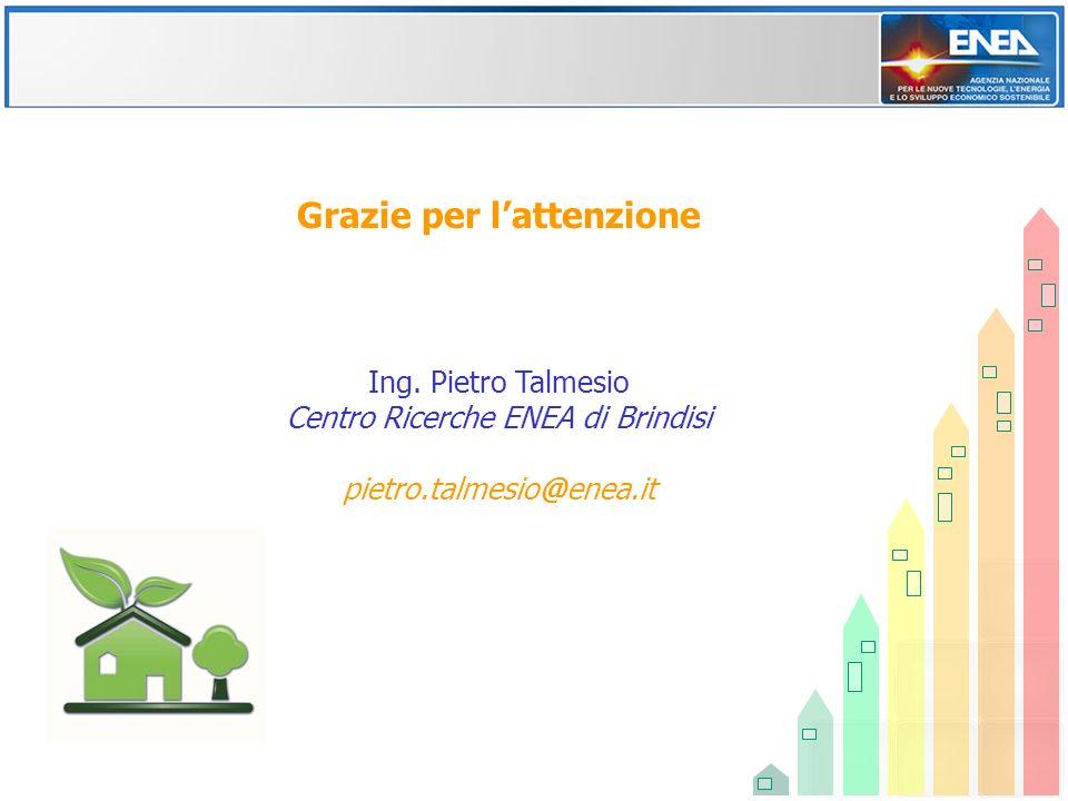 Grazie per lattenzione Ing. Pietro Talmesio Centro Ricerche ENEA di Brindisi pietro.talmesio@enea.it