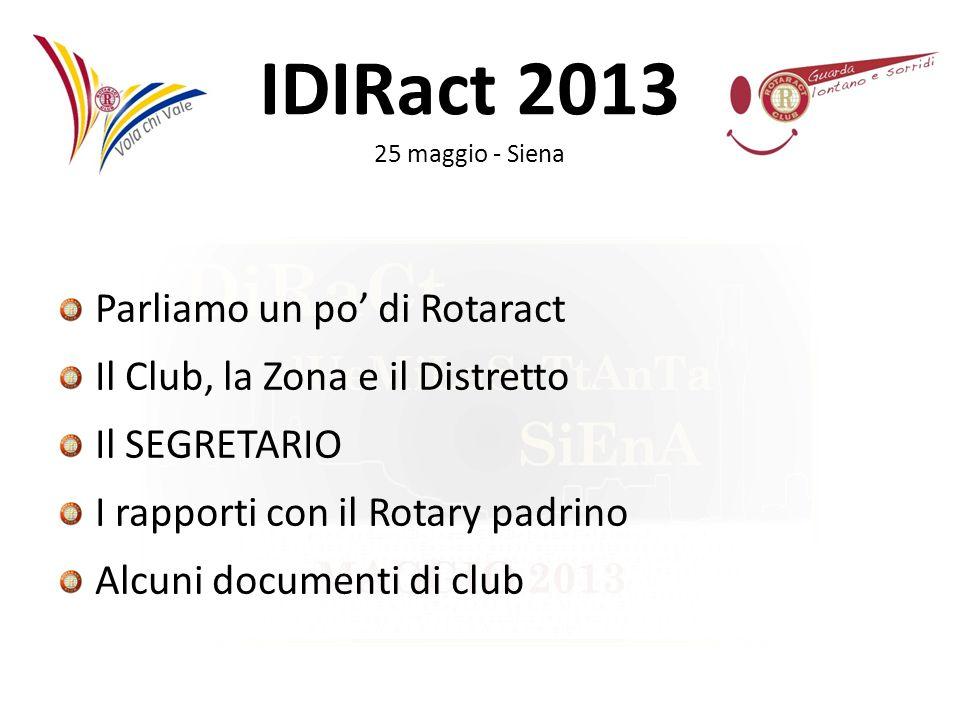 IDIRact 2013 25 maggio - Siena Il segretario NON si occupa SOLO di conservare i documenti di club e redigere i verbali.