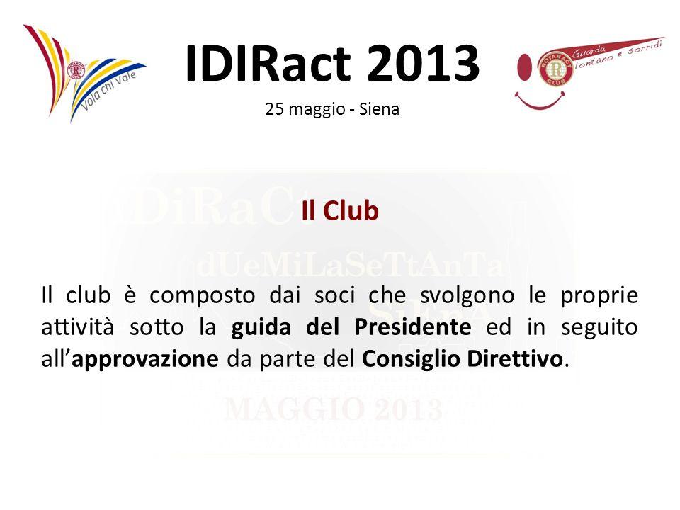 IDIRact 2013 25 maggio - Siena COMUNICAZIONE SCRITTA: Inviare le circolari entro e non oltre il 20 del mese Inviare le convocazioni alle riunioni e gli ordini del giorno ai soci o ai membri del C.D.