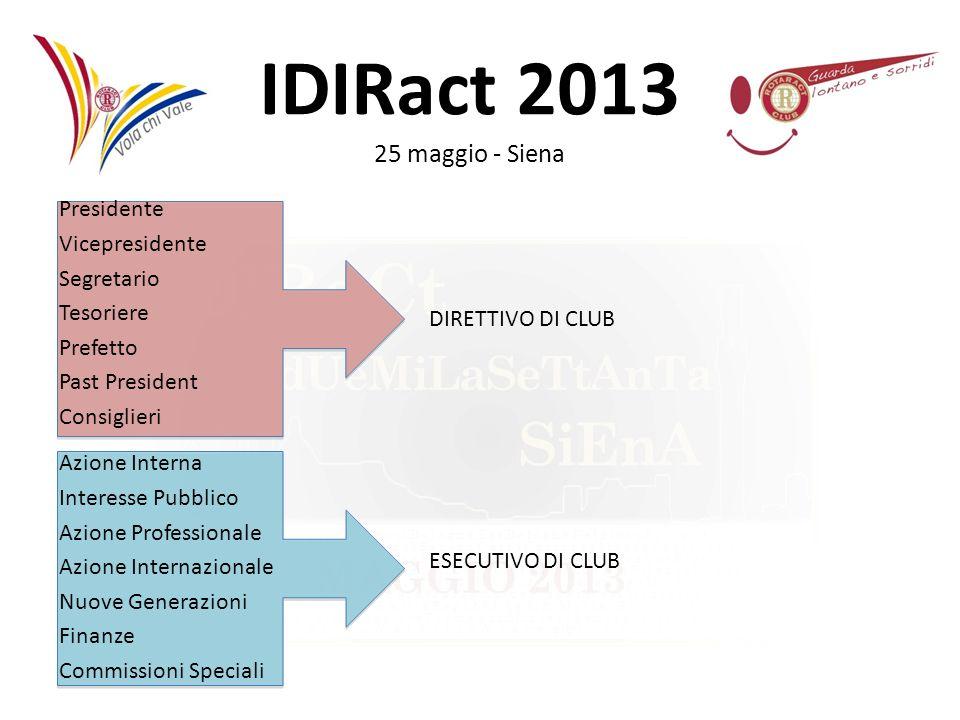IDIRact 2013 25 maggio - Siena La Zona Il Distretto è suddiviso in sottoaree geografiche chiamate Zone.