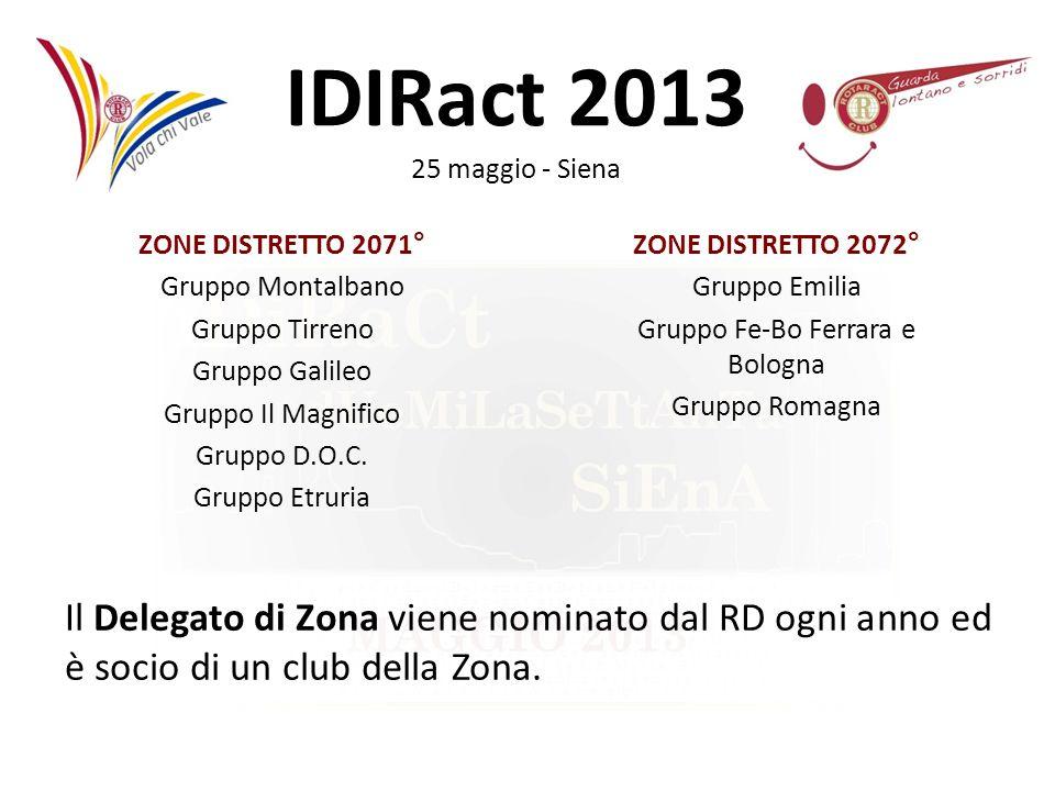 IDIRact 2013 25 maggio - Siena Il Segretario deve quindi PARTECIPARE e COMUNICARE in modo ATTIVO durante tutta lannata, rappresentando un prezioso aiuto per il presidente e per i soci!